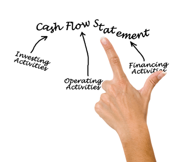 analyzing cash flow statements of a company