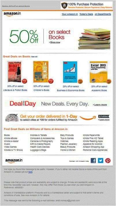 email campaign by Amazon