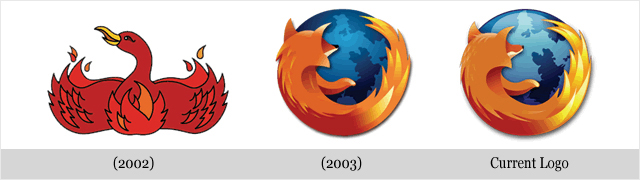 Firefox's logo evolution